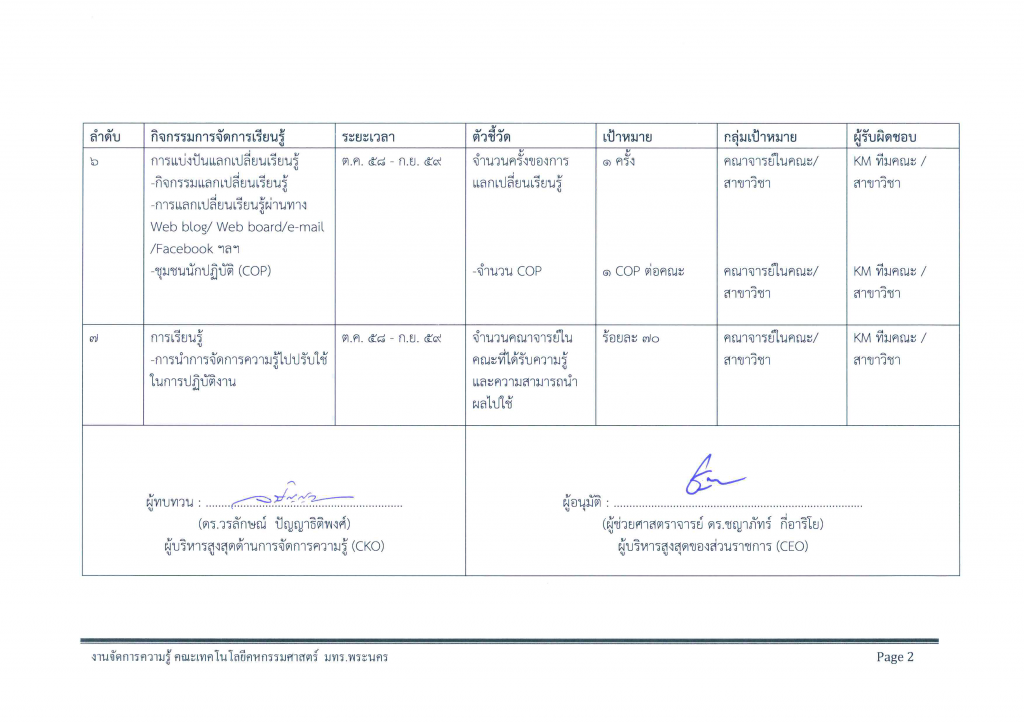 KM Plan 2559-2
