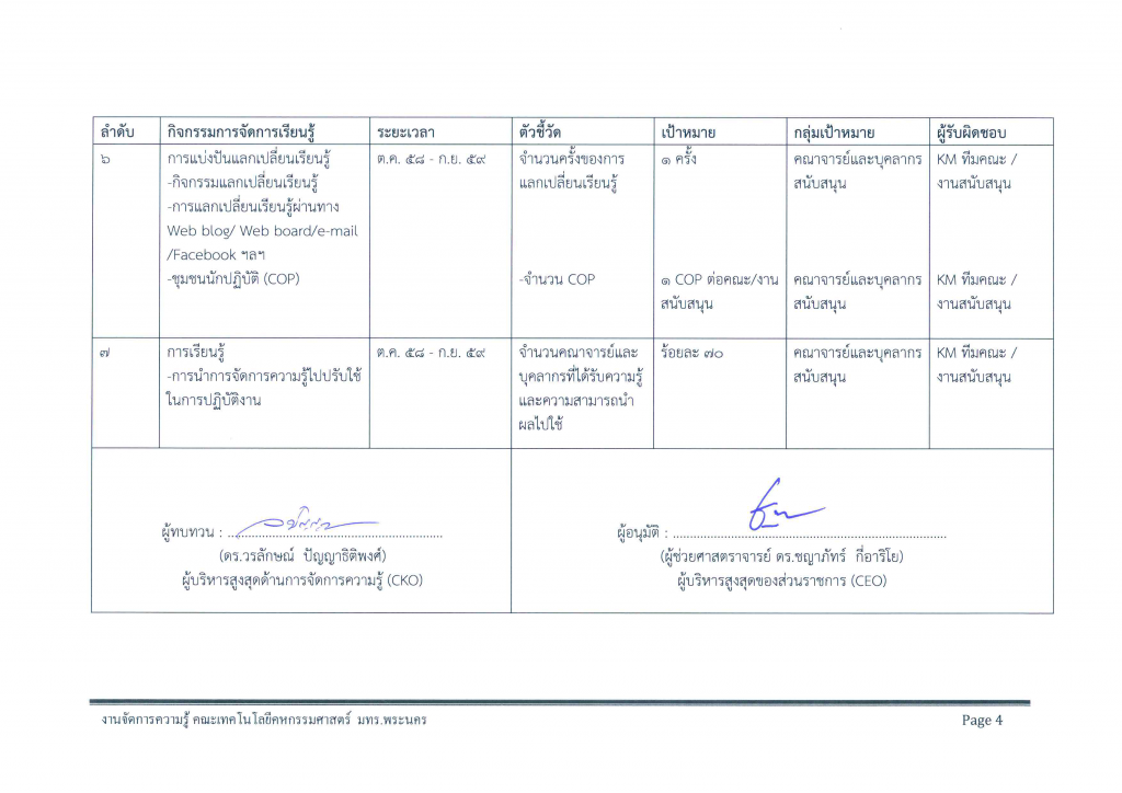 KM Plan 2559-4