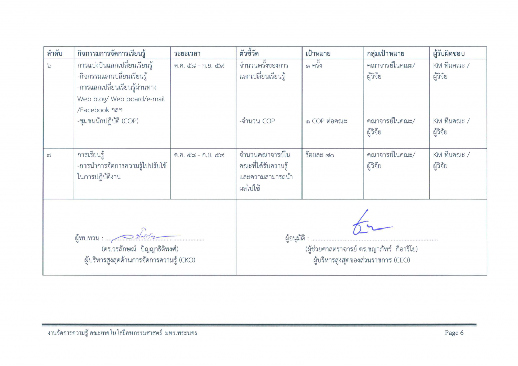 KM Plan 2559-6